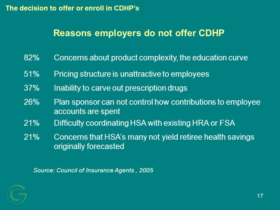 17 Reasons employers do not offer CDHP 82% Concerns about product complexity, the education curve 51% Pricing structure is unattractive to employees 3