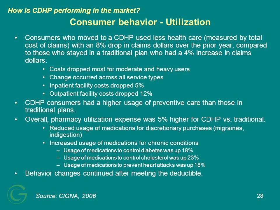 28 Consumer behavior - Utilization Consumers who moved to a CDHP used less health care (measured by total cost of claims) with an 8% drop in claims dollars over the prior year, compared to those who stayed in a traditional plan who had a 4% increase in claims dollars.
