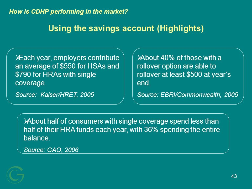 43 Using the savings account (Highlights) About half of consumers with single coverage spend less than half of their HRA funds each year, with 36% spe
