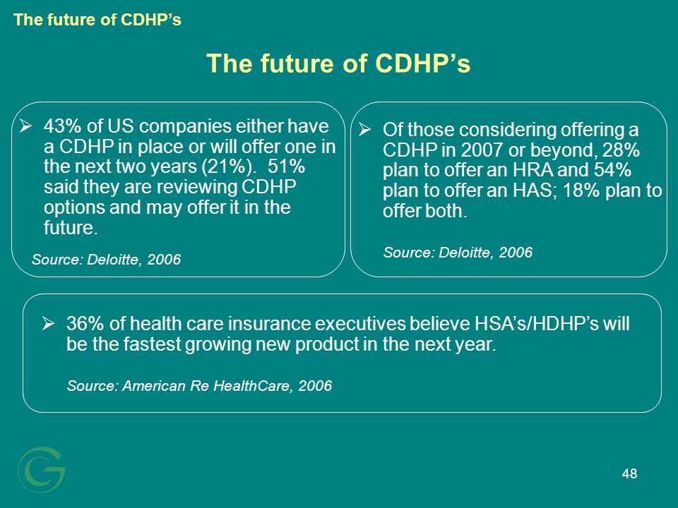48 The future of CDHPs 43% of US companies either have a CDHP in place or will offer one in the next two years (21%).