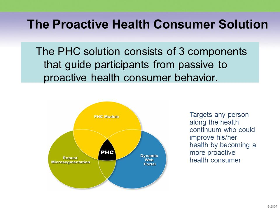 ® 2007 The Proactive Health Consumer Solution The PHC solution consists of 3 components that guide participants from passive to proactive health consumer behavior.