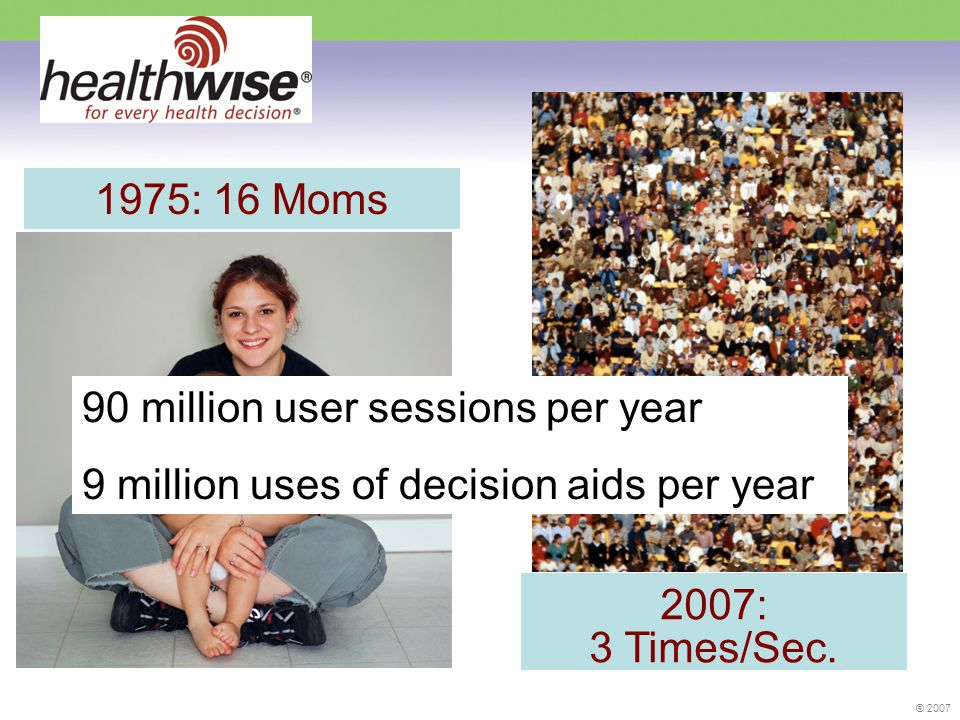 ® 2007 2007: 3 Times/Sec. 1975: 16 Moms 90 million user sessions per year 9 million uses of decision aids per year