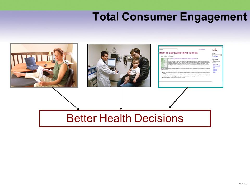 ® 2007 Total Consumer Engagement Better Health Decisions