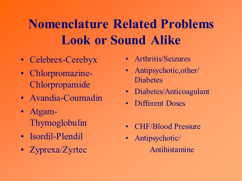 Nomenclature Related Problems Look or Sound Alike Celebrex-Cerebyx Chlorpromazine- Chlorpropamide Avandia-Coumadin Atgam- Thymoglobulin Isordil-Plendi