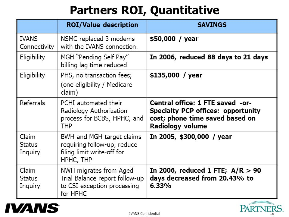 16IVANS Confidential Partners ROI, Quantitative ROI/Value descriptionSAVINGS IVANS Connectivity NSMC replaced 3 modems with the IVANS connection.