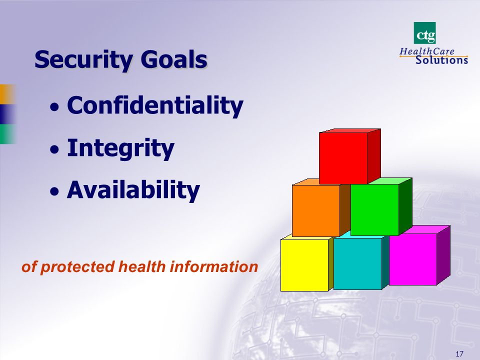 17 Security Goals Confidentiality Integrity Availability of protected health information