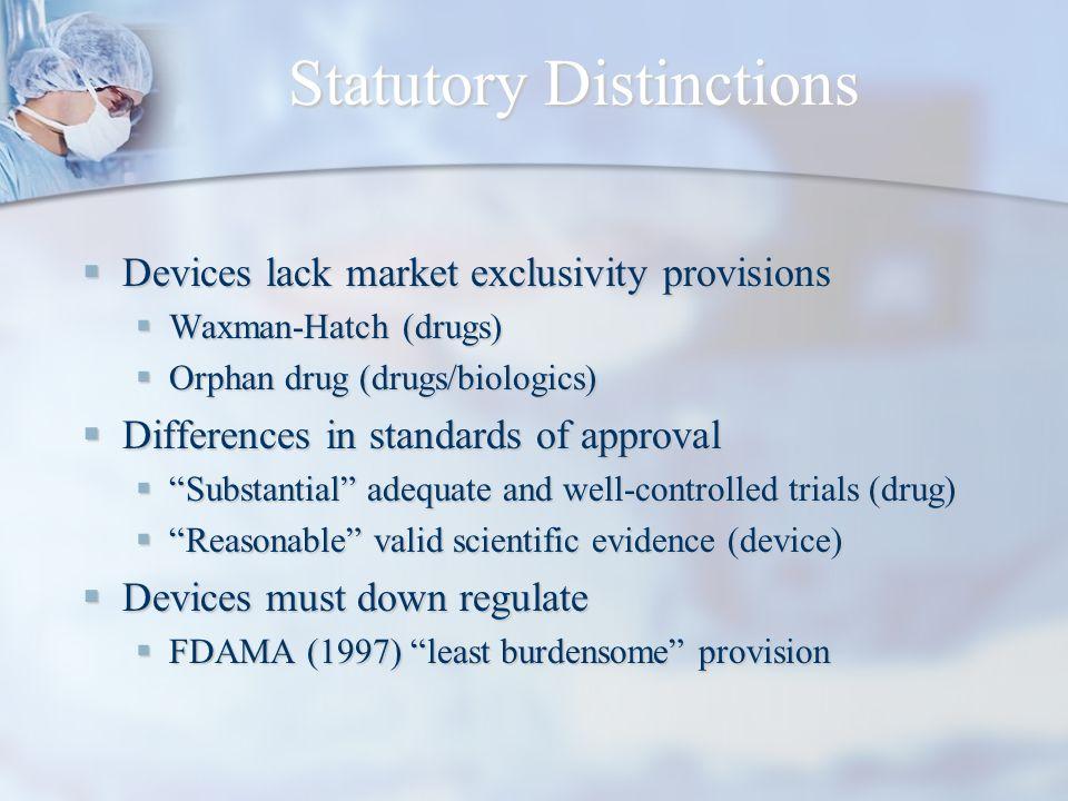 Statutory Distinctions Devices lack market exclusivity provisions Devices lack market exclusivity provisions Waxman-Hatch (drugs) Waxman-Hatch (drugs)