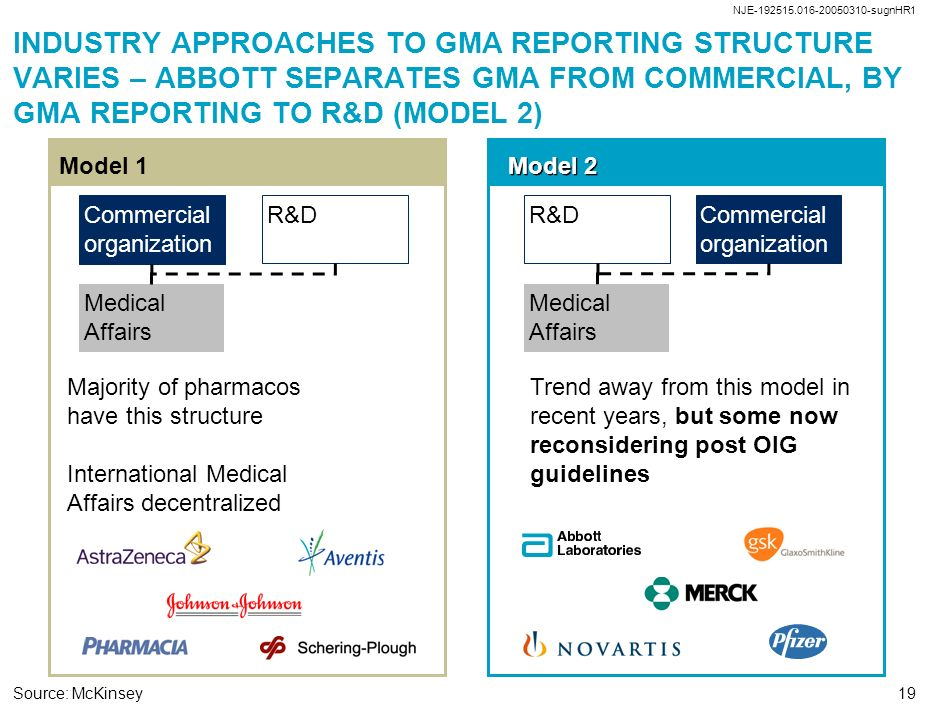 NJE-192515.016-20050310-sugnHR1 18 ABBOTTS GUIDING PRINCIPLES TO MANAGE GMA Structural separation of GMA from commercial GMA reporting to R&D Centrali