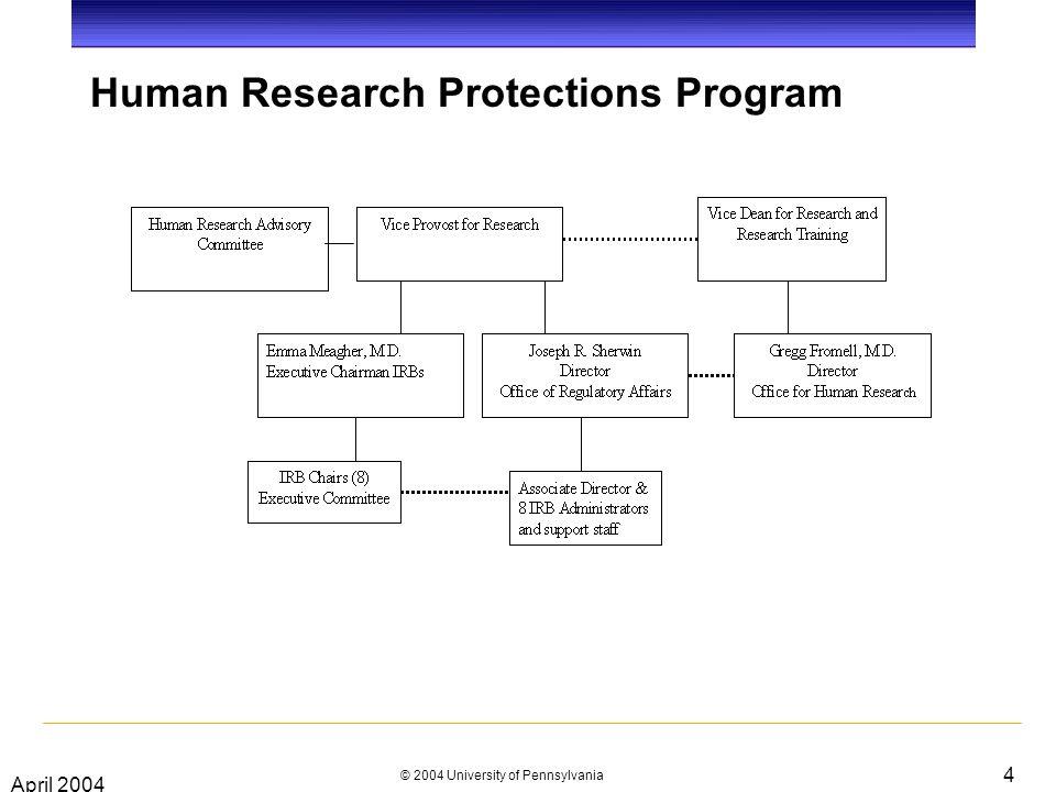 April 2004 © 2004 University of Pennsylvania 4 Human Research Protections Program
