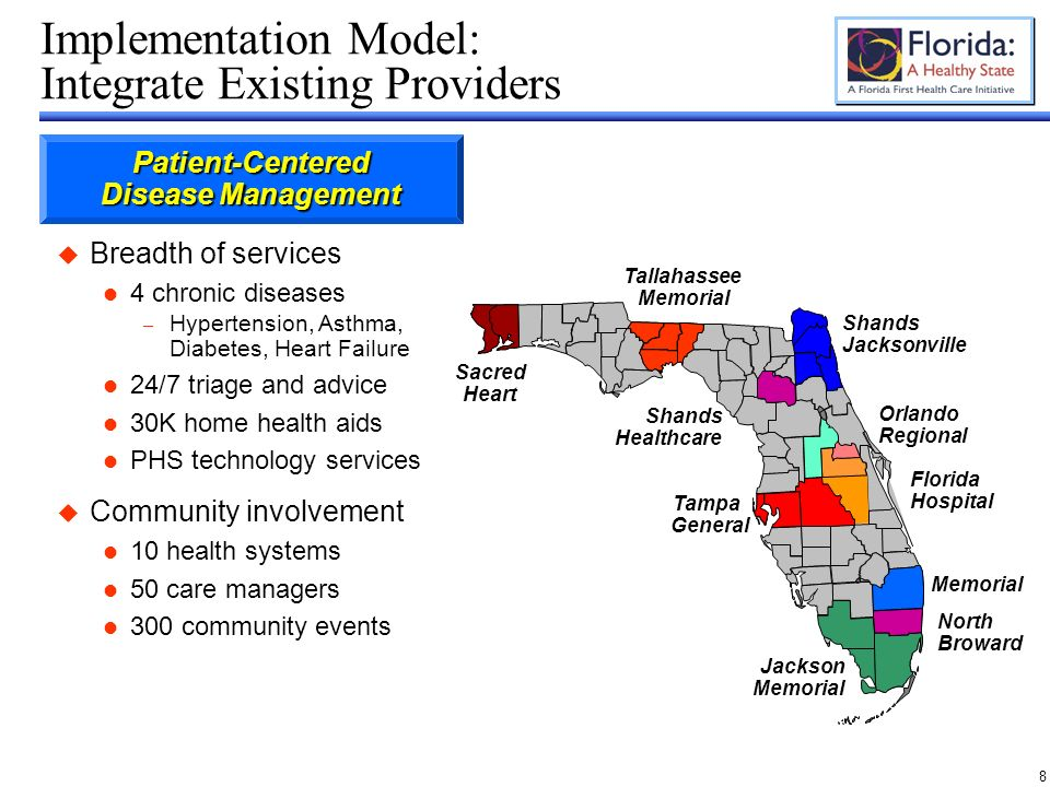 8 Breadth of services 4 chronic diseases – Hypertension, Asthma, Diabetes, Heart Failure 24/7 triage and advice 30K home health aids PHS technology services Community involvement 10 health systems 50 care managers 300 community events Implementation Model: Integrate Existing Providers Jackson Memorial North Broward Memorial Tampa General Florida Hospital Orlando Regional Shands Jacksonville Sacred Heart Tallahassee Memorial Shands Healthcare Patient-Centered Disease Management