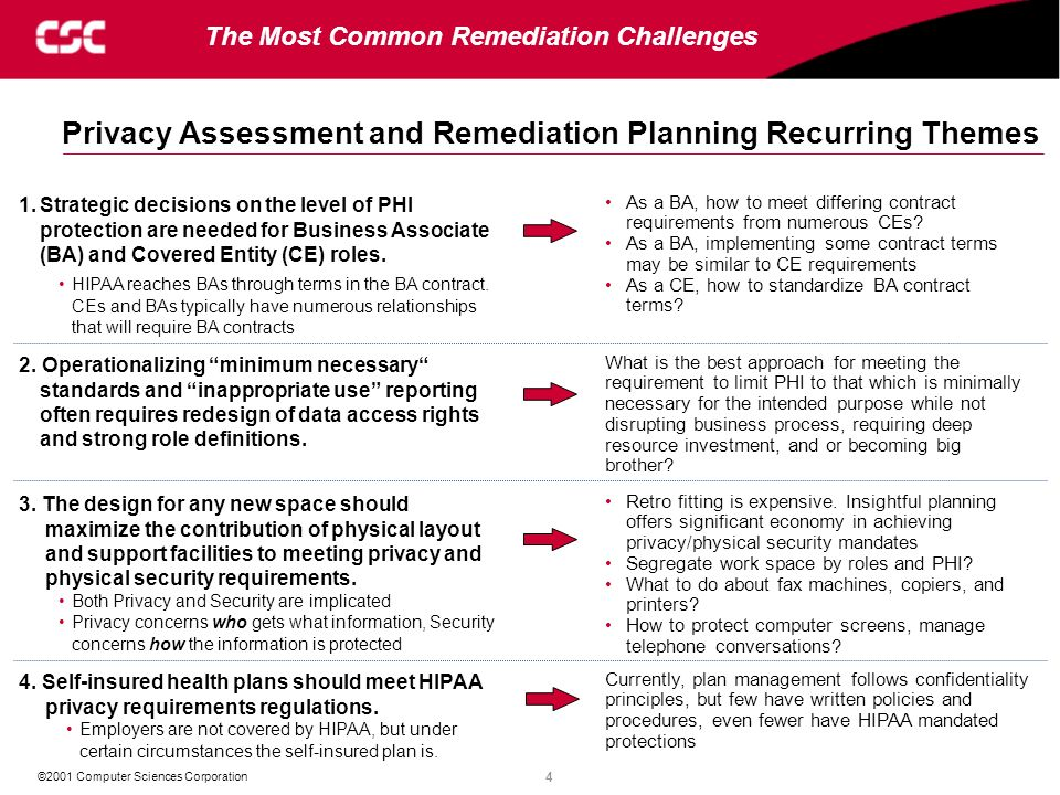 4 ©2001 Computer Sciences Corporation Privacy Assessment and Remediation Planning Recurring Themes The Most Common Remediation Challenges As a BA, how