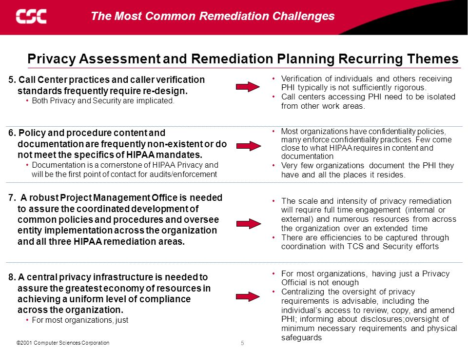 5 ©2001 Computer Sciences Corporation The scale and intensity of privacy remediation will require full time engagement (internal or external) and nume