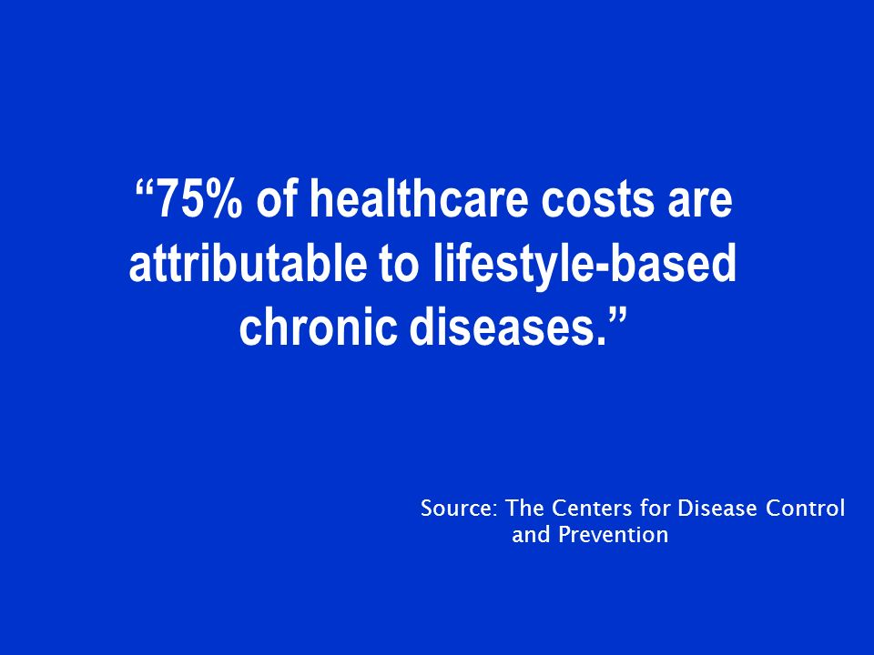 75% of healthcare costs are attributable to lifestyle-based chronic diseases. Source: The Centers for Disease Control and Prevention