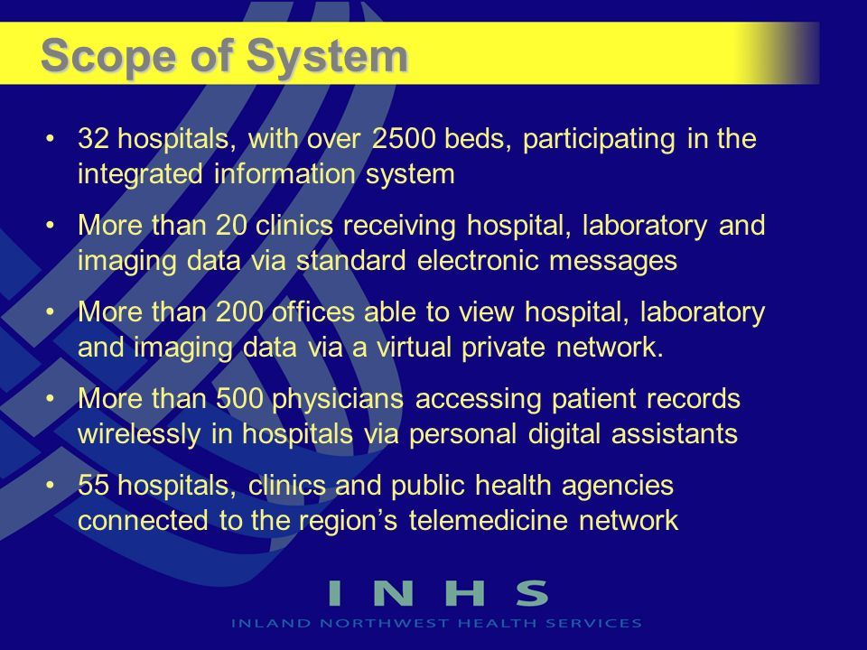 Scope of System 32 hospitals, with over 2500 beds, participating in the integrated information system More than 20 clinics receiving hospital, laborat