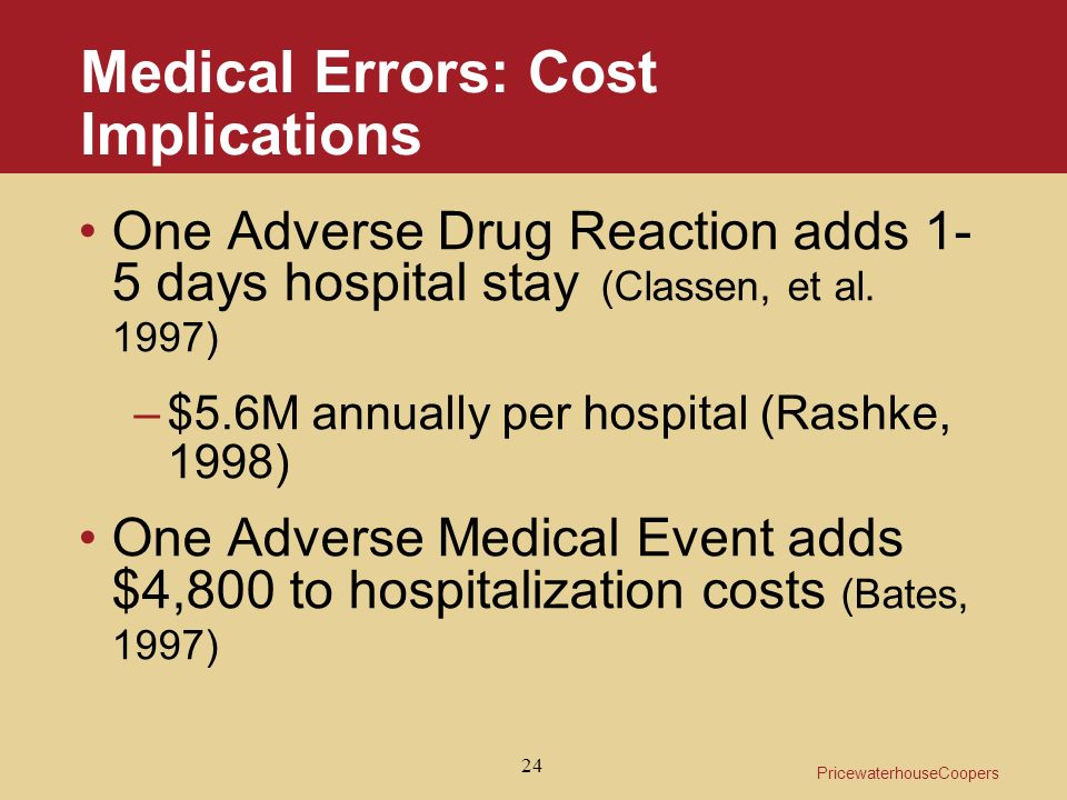 PricewaterhouseCoopers 24 Medical Errors: Cost Implications One Adverse Drug Reaction adds 1- 5 days hospital stay (Classen, et al.
