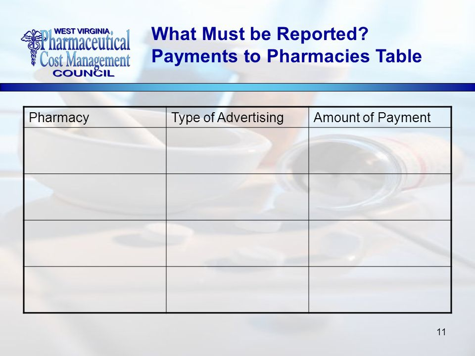 11 What Must be Reported Payments to Pharmacies Table PharmacyType of AdvertisingAmount of Payment