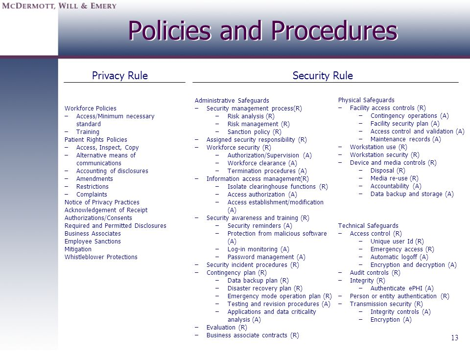 13 Policies and Procedures Privacy RuleSecurity Rule Technical Safeguards –Access control (R) –Unique user Id (R) –Emergency access (R) –Automatic log