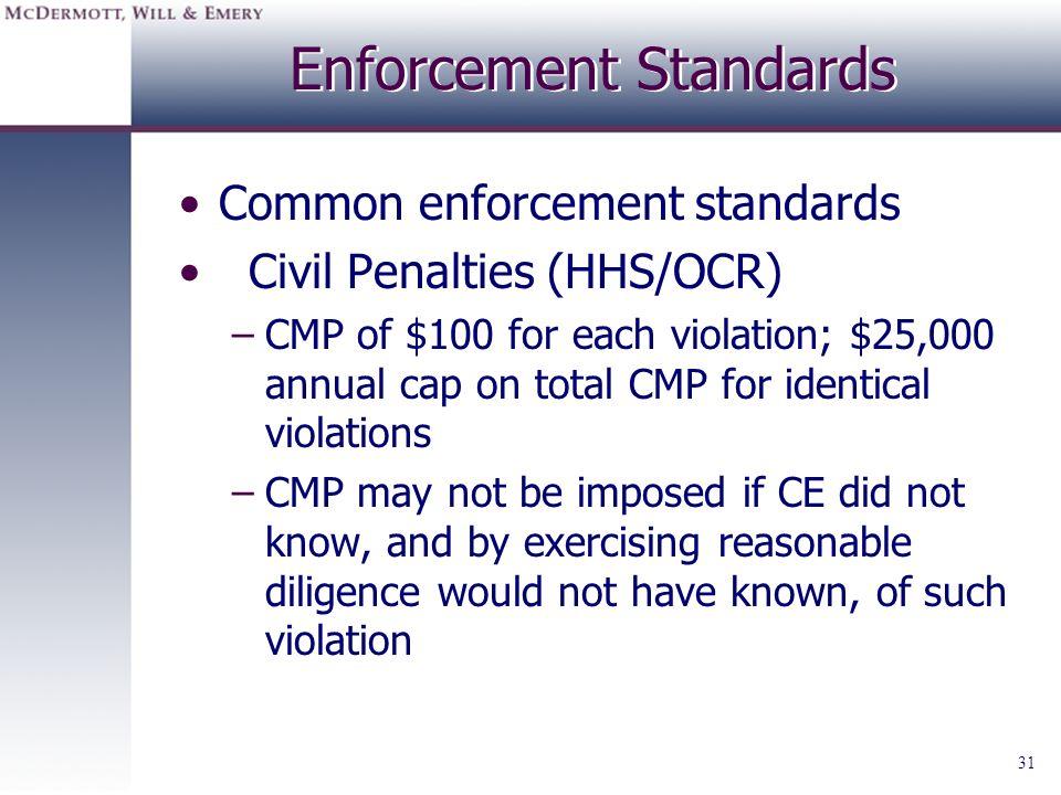 31 Enforcement Standards Common enforcement standards Civil Penalties (HHS/OCR) –CMP of $100 for each violation; $25,000 annual cap on total CMP for i