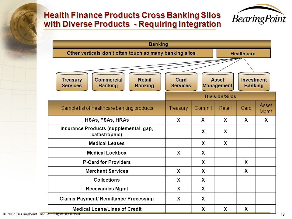 18 © 2006 BearingPoint, Inc. All Rights Reserved. Health/Financial Services Is a Broad Array of Products and Services Health- Specific Offerings by Ba