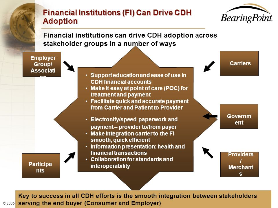 1 © 2006 BearingPoint, Inc. All Rights Reserved. Topics n Why Do Financial Institutions Care About CDH? n What Are Financial Institutions Doing to Dri