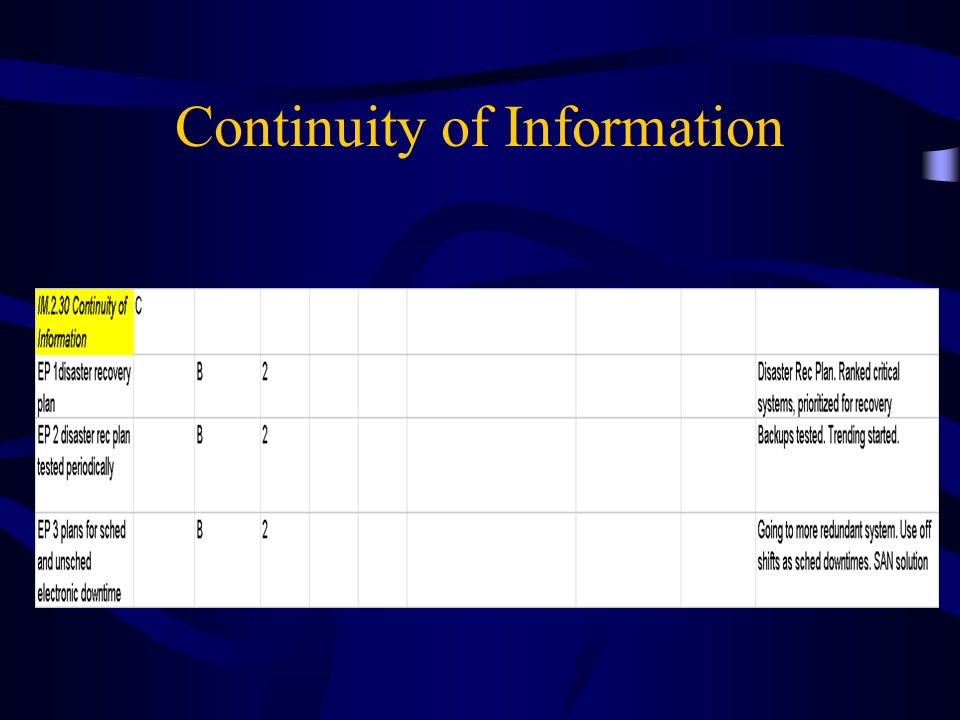 Continuity of Information