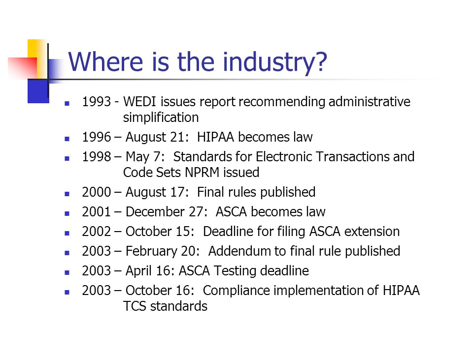 Where is the industry? 1993 - WEDI issues report recommending administrative simplification 1996 – August 21: HIPAA becomes law 1998 – May 7: Standard