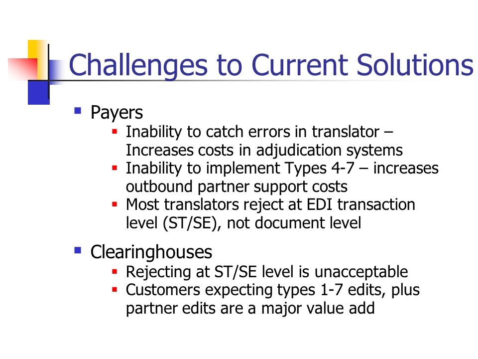 Payers Inability to catch errors in translator – Increases costs in adjudication systems Inability to implement Types 4-7 – increases outbound partner