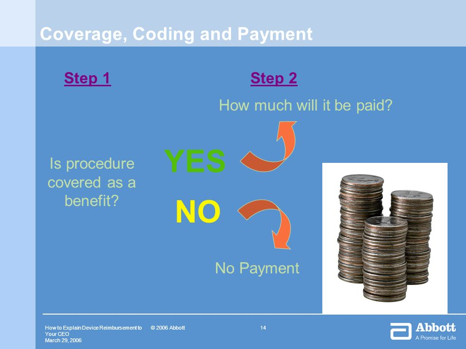 How to Explain Device Reimbursement to Your CEO March 29, 2006 14© 2006 Abbott Coverage, Coding and Payment Is procedure covered as a benefit? How muc