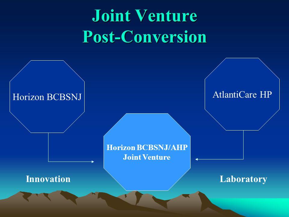 Joint Venture Post-Conversion Horizon BCBSNJ Horizon BCBSNJ/AHP Joint Venture AtlantiCare HP InnovationLaboratory