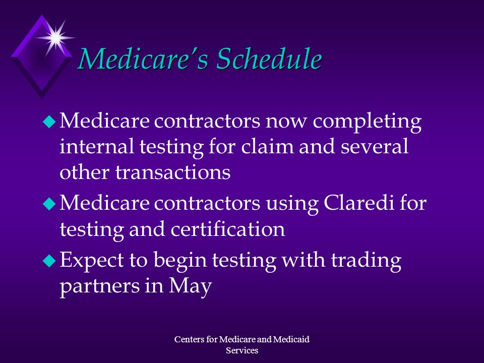 Centers for Medicare and Medicaid Services Medicares Schedule u Medicare contractors now completing internal testing for claim and several other trans