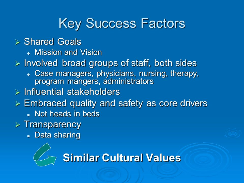 Key Success Factors Shared Goals Shared Goals Mission and Vision Mission and Vision Involved broad groups of staff, both sides Involved broad groups of staff, both sides Case managers, physicians, nursing, therapy, program mangers, administrators Case managers, physicians, nursing, therapy, program mangers, administrators Influential stakeholders Influential stakeholders Embraced quality and safety as core drivers Embraced quality and safety as core drivers Not heads in beds Not heads in beds Transparency Transparency Data sharing Data sharing Similar Cultural Values