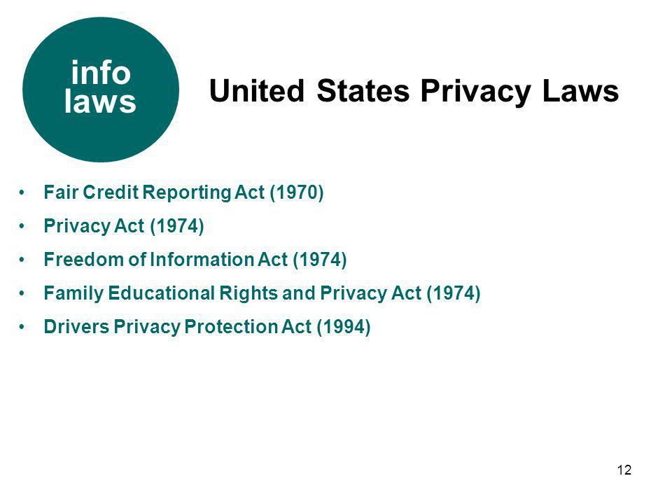 12 Fair Credit Reporting Act (1970) Privacy Act (1974) Freedom of Information Act (1974) Family Educational Rights and Privacy Act (1974) Drivers Priv