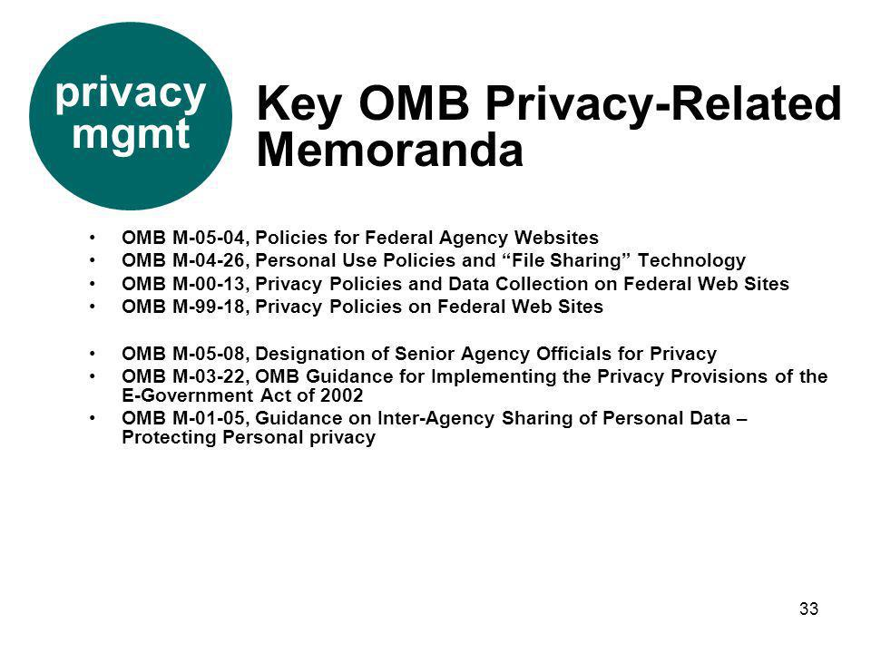 33 OMB M-05-04, Policies for Federal Agency Websites OMB M-04-26, Personal Use Policies and File Sharing Technology OMB M-00-13, Privacy Policies and