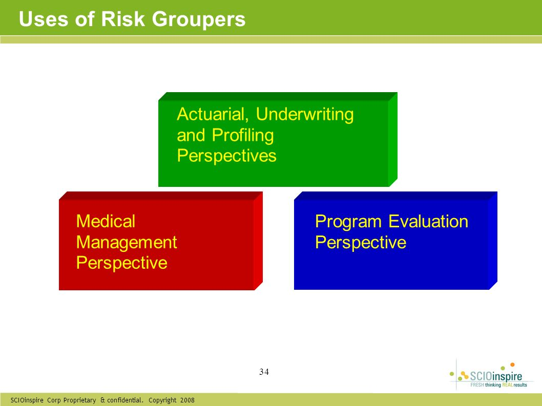 SCIOinspire Corp Proprietary & confidential. Copyright 2008 34 Uses of Risk Groupers Actuarial, Underwriting and Profiling Perspectives Program Evalua