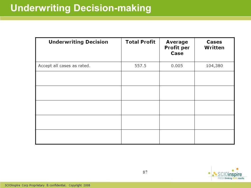 SCIOinspire Corp Proprietary & confidential. Copyright 2008 87 Underwriting Decision-making Underwriting DecisionTotal ProfitAverage Profit per Case C