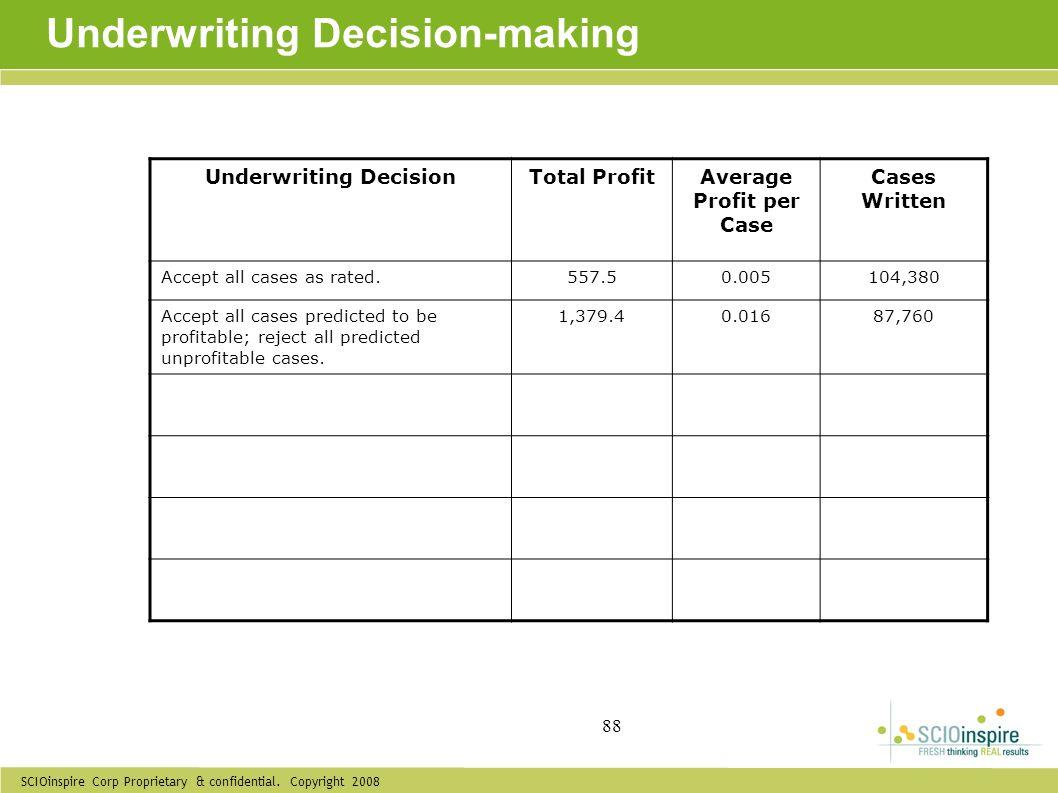 SCIOinspire Corp Proprietary & confidential. Copyright 2008 88 Underwriting Decision-making Underwriting DecisionTotal ProfitAverage Profit per Case C