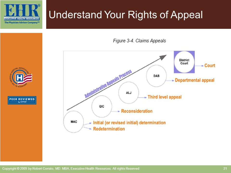 Understand Your Rights of Appeal Copyright © 2009 by Robert Corrato, MD. MBA, Executive Health Resources. All rights Reserved21
