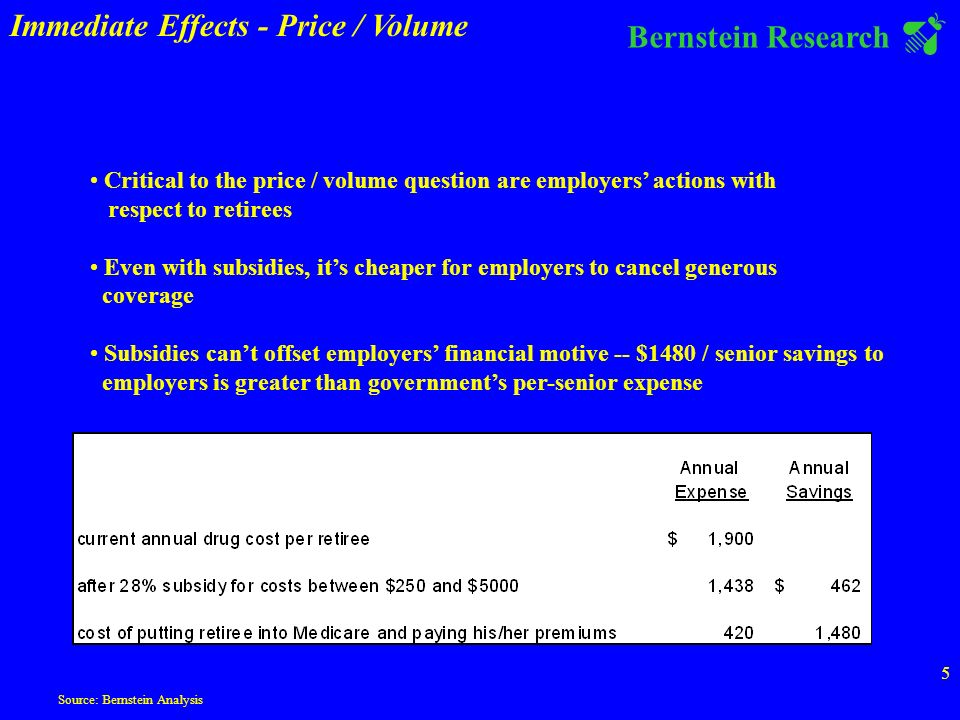 Bernstein Research 5 Source: Bernstein Analysis Critical to the price / volume question are employers actions with respect to retirees Even with subsidies, its cheaper for employers to cancel generous coverage Subsidies cant offset employers financial motive -- $1480 / senior savings to employers is greater than governments per-senior expense Immediate Effects - Price / Volume