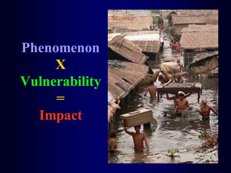 Phenomenon X Vulnerability = Impact