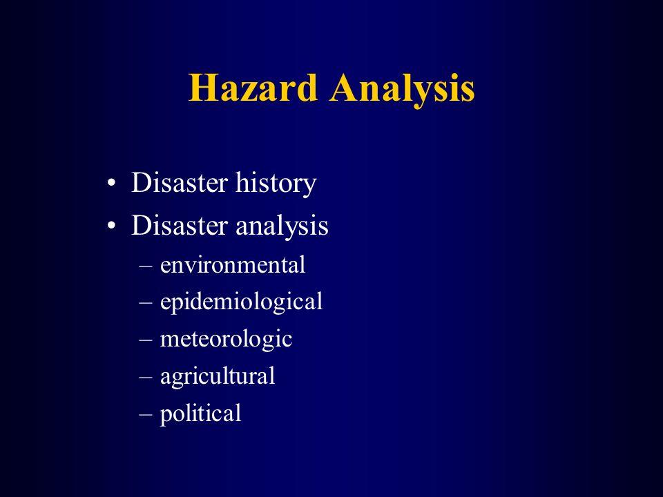 Hazard Analysis Disaster history Disaster analysis –environmental –epidemiological –meteorologic –agricultural –political