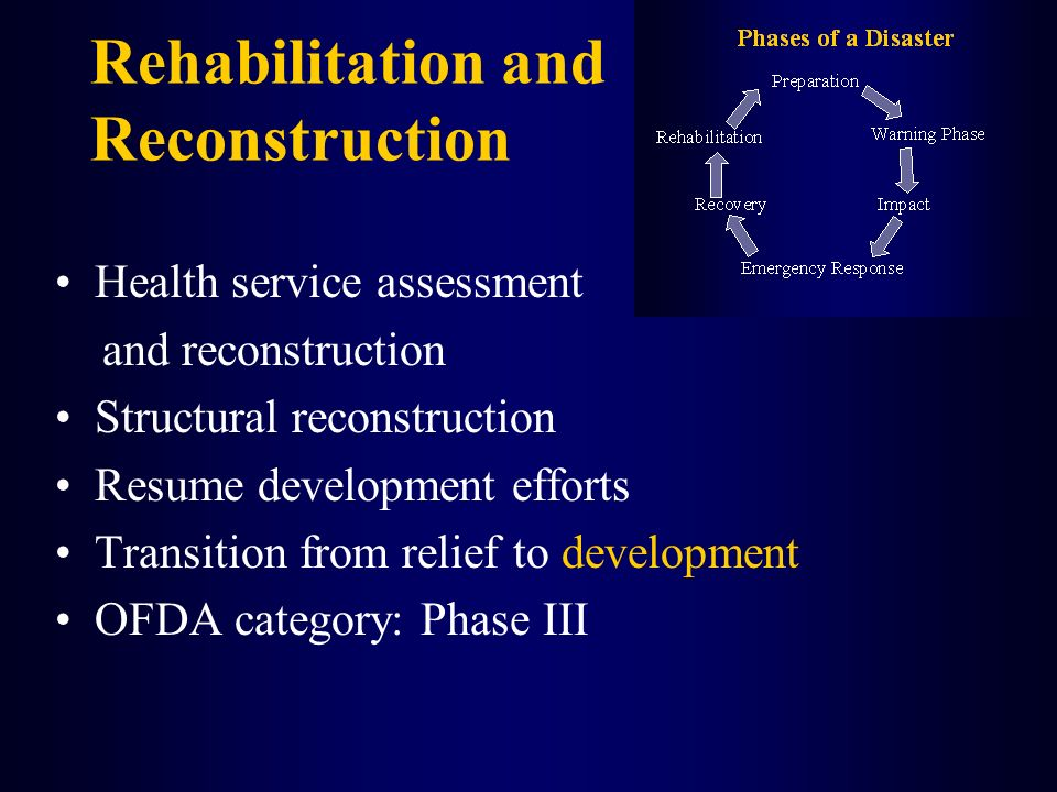 Rehabilitation and Reconstruction Health service assessment and reconstruction Structural reconstruction Resume development efforts Transition from re