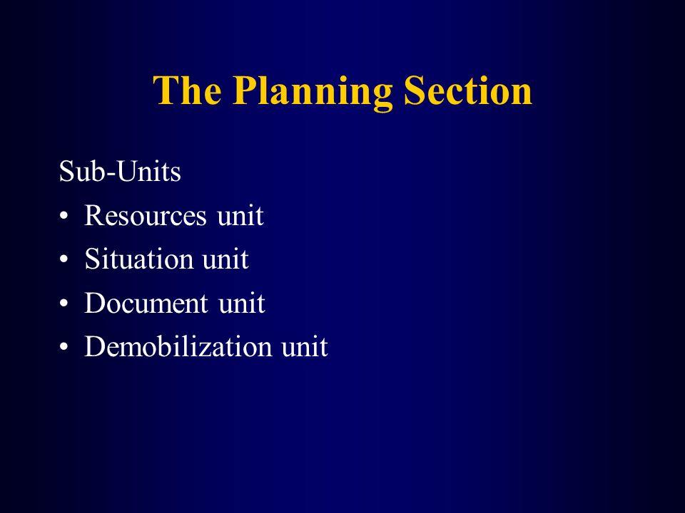 The Planning Section Sub-Units Resources unit Situation unit Document unit Demobilization unit