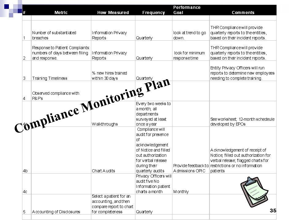 35 Compliance Monitoring Plan
