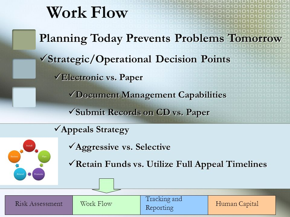 Work Flow Risk Assessment Planning Today Prevents Problems Tomorrow Strategic/Operational Decision Points Strategic/Operational Decision Points Electronic vs.