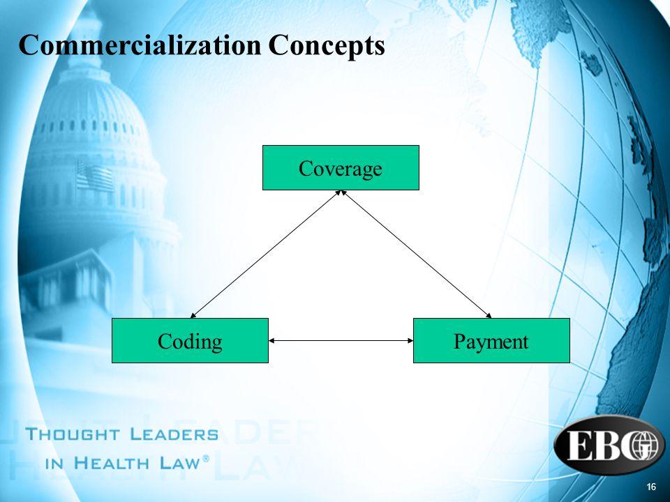 16 Coverage CodingPayment Commercialization Concepts