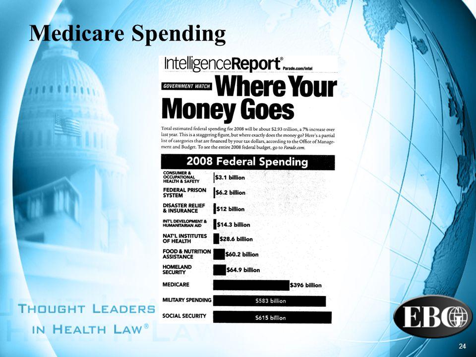 24 Medicare Spending