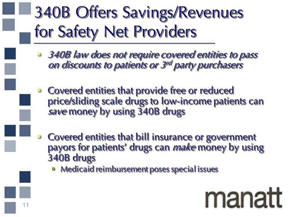 11 340B Offers Savings/Revenues for Safety Net Providers 340B law does not require covered entities to pass on discounts to patients or 3 rd party purchasers 340B law does not require covered entities to pass on discounts to patients or 3 rd party purchasers Covered entities that provide free or reduced price/sliding scale drugs to low-income patients can save money by using 340B drugs Covered entities that provide free or reduced price/sliding scale drugs to low-income patients can save money by using 340B drugs Covered entities that bill insurance or government payors for patients drugs can make money by using 340B drugs Covered entities that bill insurance or government payors for patients drugs can make money by using 340B drugs Medicaid reimbursement poses special issues Medicaid reimbursement poses special issues 340B law does not require covered entities to pass on discounts to patients or 3 rd party purchasers 340B law does not require covered entities to pass on discounts to patients or 3 rd party purchasers Covered entities that provide free or reduced price/sliding scale drugs to low-income patients can save money by using 340B drugs Covered entities that provide free or reduced price/sliding scale drugs to low-income patients can save money by using 340B drugs Covered entities that bill insurance or government payors for patients drugs can make money by using 340B drugs Covered entities that bill insurance or government payors for patients drugs can make money by using 340B drugs Medicaid reimbursement poses special issues Medicaid reimbursement poses special issues