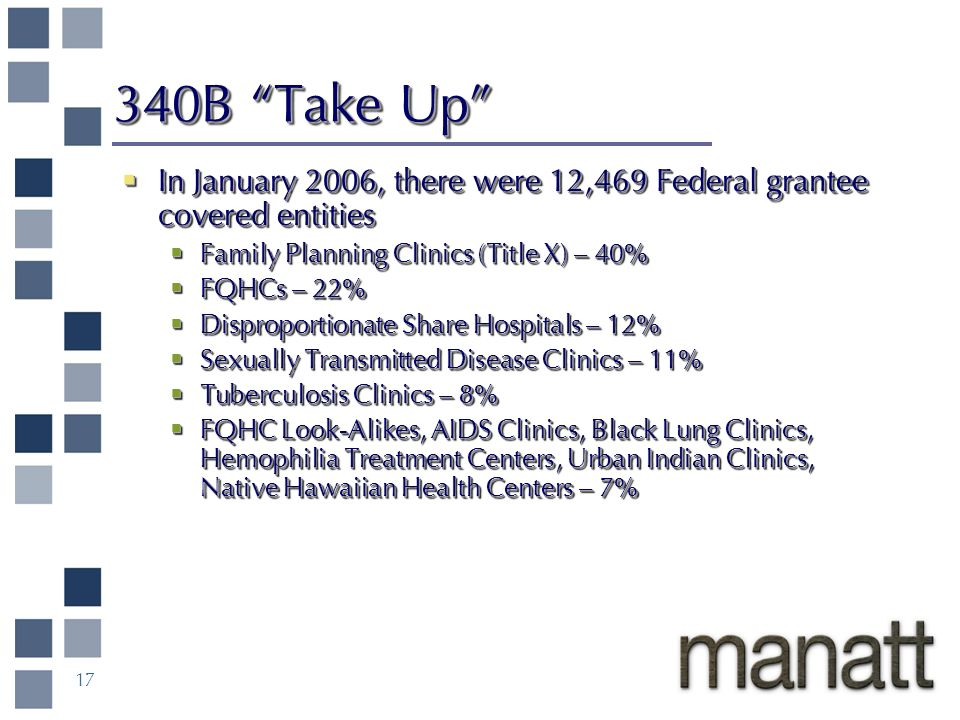 17 340B Take Up In January 2006, there were 12,469 Federal grantee covered entities In January 2006, there were 12,469 Federal grantee covered entities Family Planning Clinics (Title X) – 40% Family Planning Clinics (Title X) – 40% FQHCs – 22% FQHCs – 22% Disproportionate Share Hospitals – 12% Disproportionate Share Hospitals – 12% Sexually Transmitted Disease Clinics – 11% Sexually Transmitted Disease Clinics – 11% Tuberculosis Clinics – 8% Tuberculosis Clinics – 8% FQHC Look-Alikes, AIDS Clinics, Black Lung Clinics, Hemophilia Treatment Centers, Urban Indian Clinics, Native Hawaiian Health Centers – 7% FQHC Look-Alikes, AIDS Clinics, Black Lung Clinics, Hemophilia Treatment Centers, Urban Indian Clinics, Native Hawaiian Health Centers – 7% In January 2006, there were 12,469 Federal grantee covered entities In January 2006, there were 12,469 Federal grantee covered entities Family Planning Clinics (Title X) – 40% Family Planning Clinics (Title X) – 40% FQHCs – 22% FQHCs – 22% Disproportionate Share Hospitals – 12% Disproportionate Share Hospitals – 12% Sexually Transmitted Disease Clinics – 11% Sexually Transmitted Disease Clinics – 11% Tuberculosis Clinics – 8% Tuberculosis Clinics – 8% FQHC Look-Alikes, AIDS Clinics, Black Lung Clinics, Hemophilia Treatment Centers, Urban Indian Clinics, Native Hawaiian Health Centers – 7% FQHC Look-Alikes, AIDS Clinics, Black Lung Clinics, Hemophilia Treatment Centers, Urban Indian Clinics, Native Hawaiian Health Centers – 7%