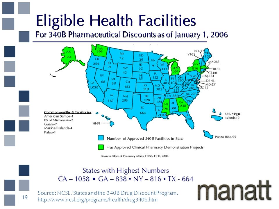 Source: NCSL. States and the 340B Drug Discount Program.