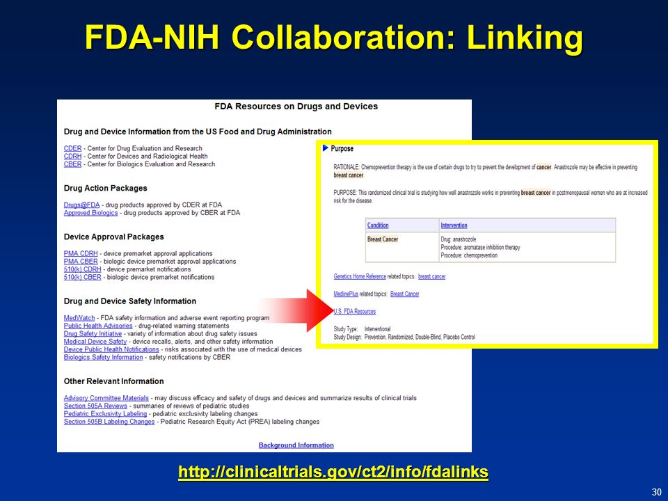 30 FDA-NIH Collaboration: Linking http://clinicaltrials.gov/ct2/info/fdalinks